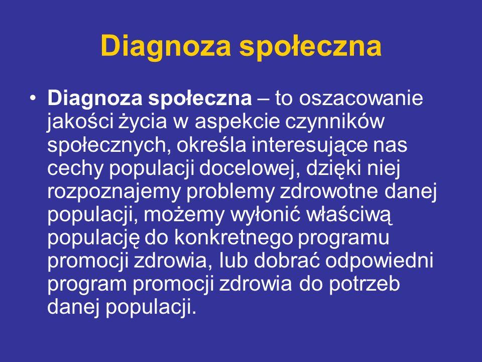 Diagnoza społeczna
