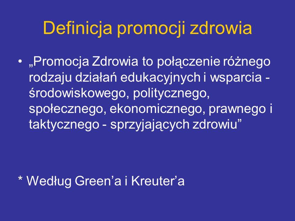 Definicja promocji zdrowia