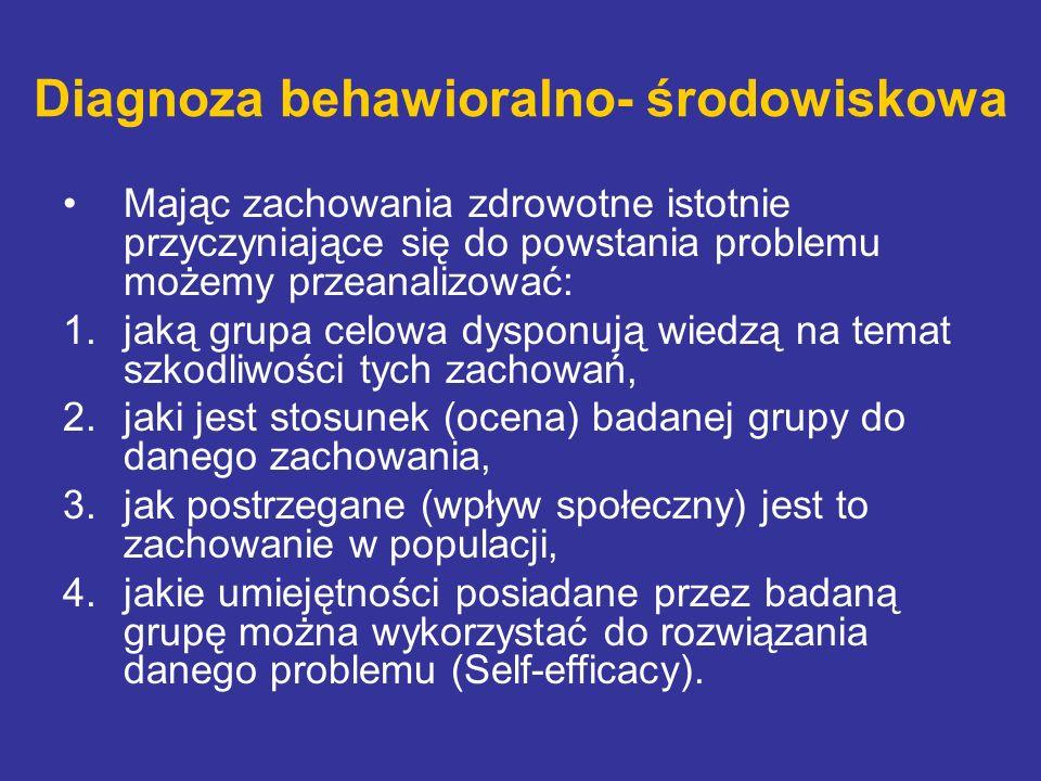 Diagnoza behawioralno- środowiskowa
