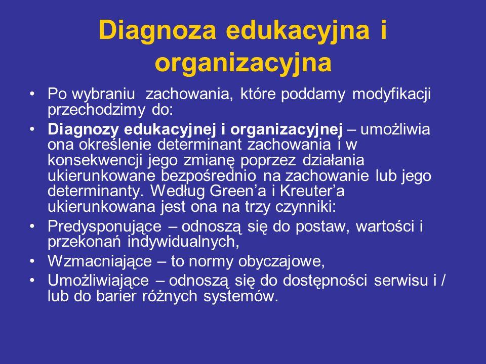 Diagnoza edukacyjna i organizacyjna