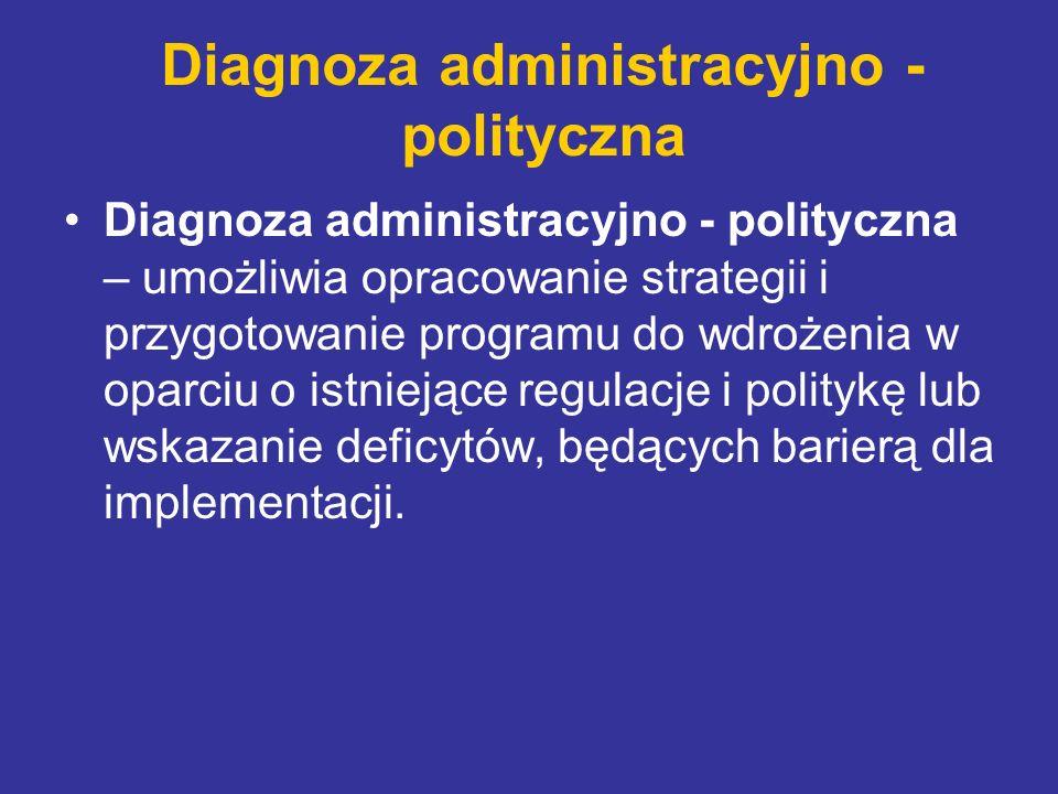 Diagnoza administracyjno - polityczna