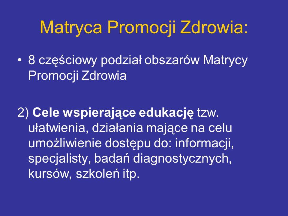 Matryca Promocji Zdrowia: