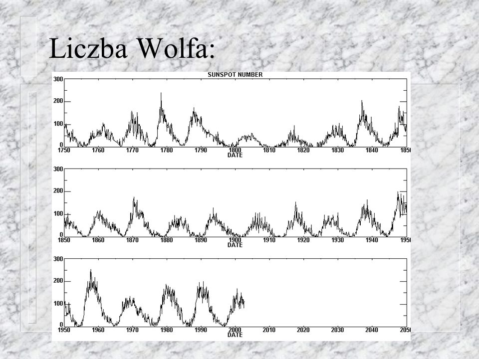 Liczba Wolfa: