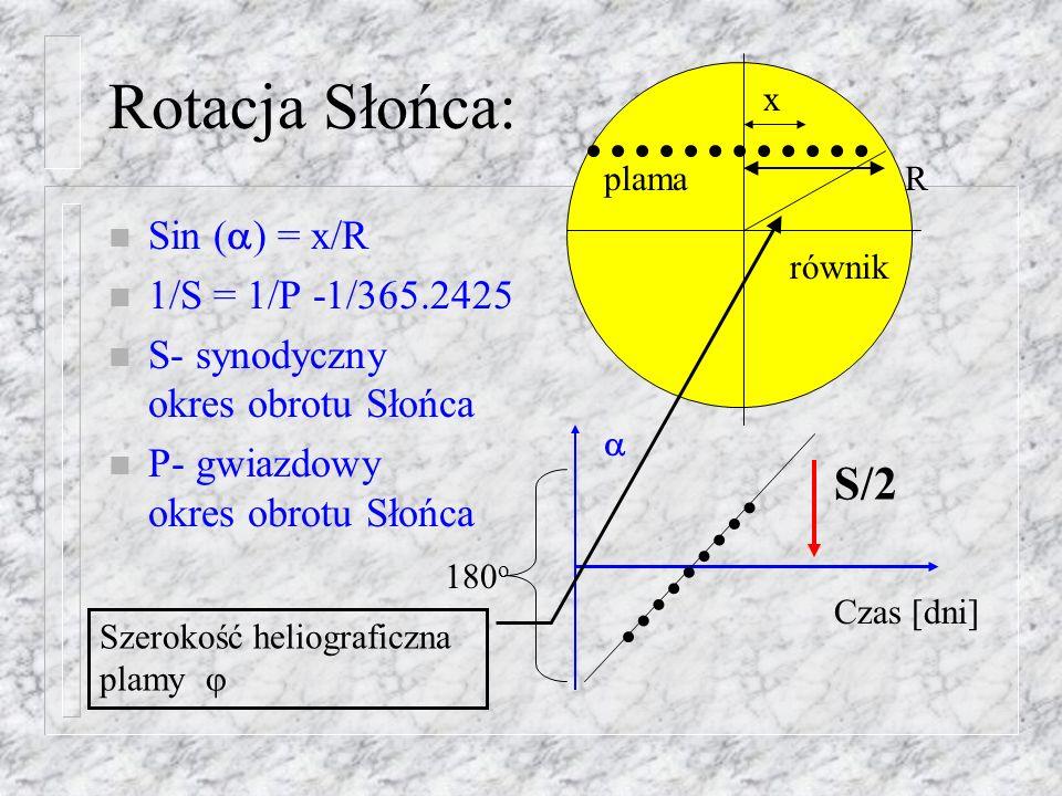 Rotacja Słońca: S/2 Sin () = x/R 1/S = 1/P -1/365.2425