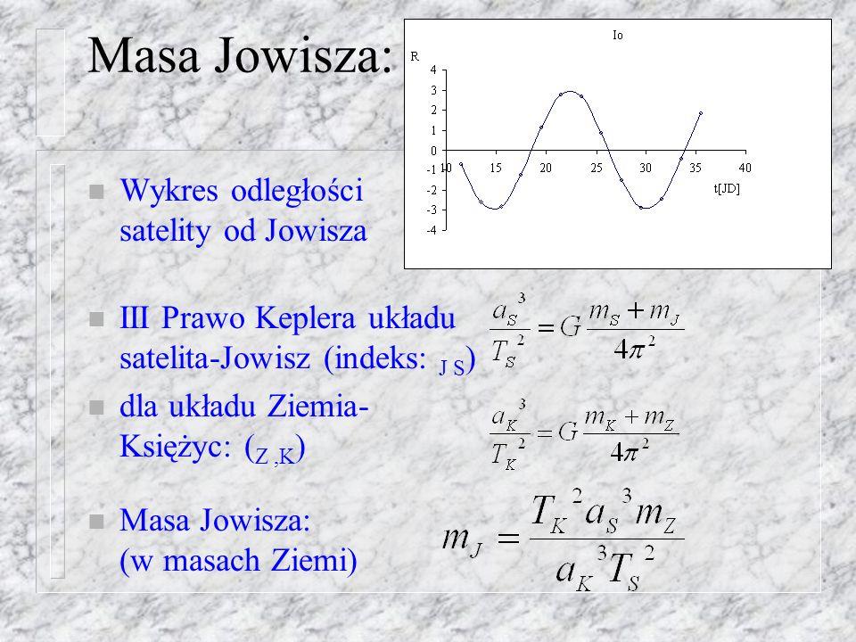 Masa Jowisza: Wykres odległości satelity od Jowisza