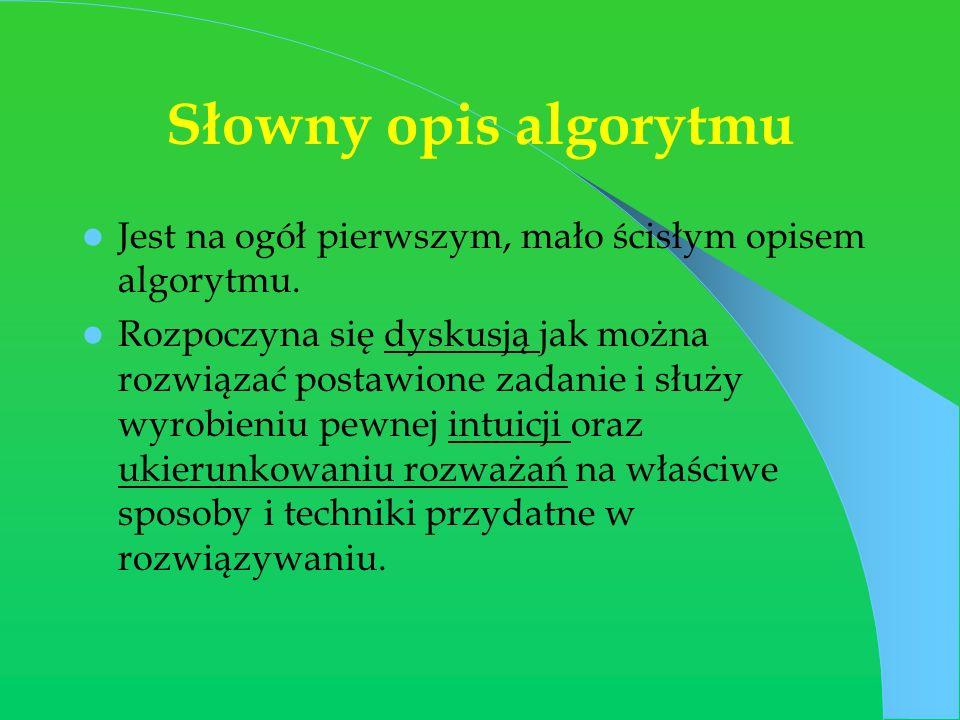 Słowny opis algorytmu Jest na ogół pierwszym, mało ścisłym opisem algorytmu.