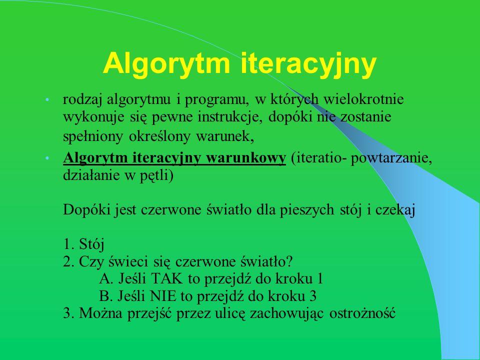 Algorytm iteracyjny