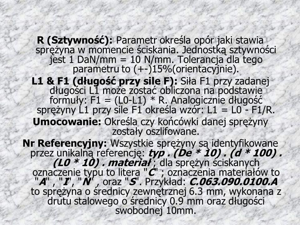 Umocowanie: Określa czy końcówki danej sprężyny zostały oszlifowane.