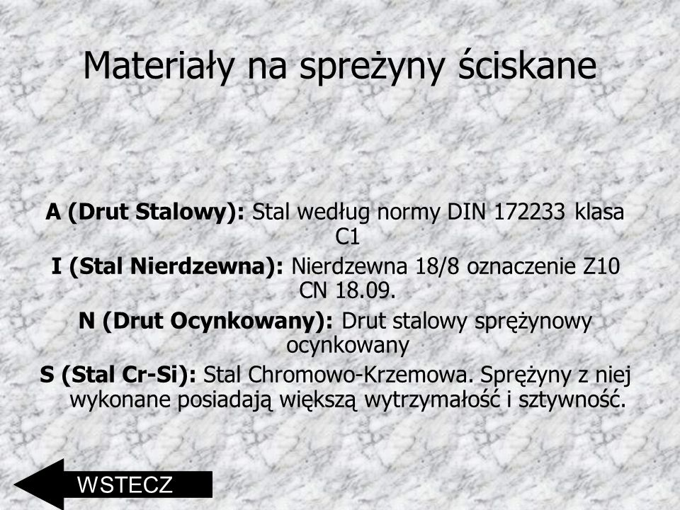 Materiały na spreżyny ściskane