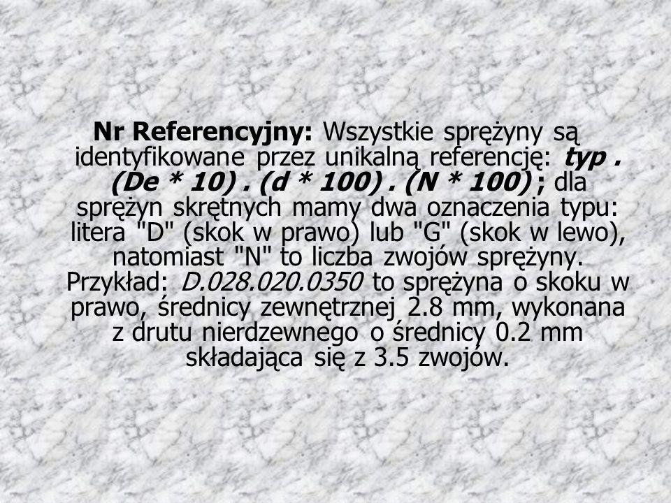 Nr Referencyjny: Wszystkie sprężyny są identyfikowane przez unikalną referencję: typ .