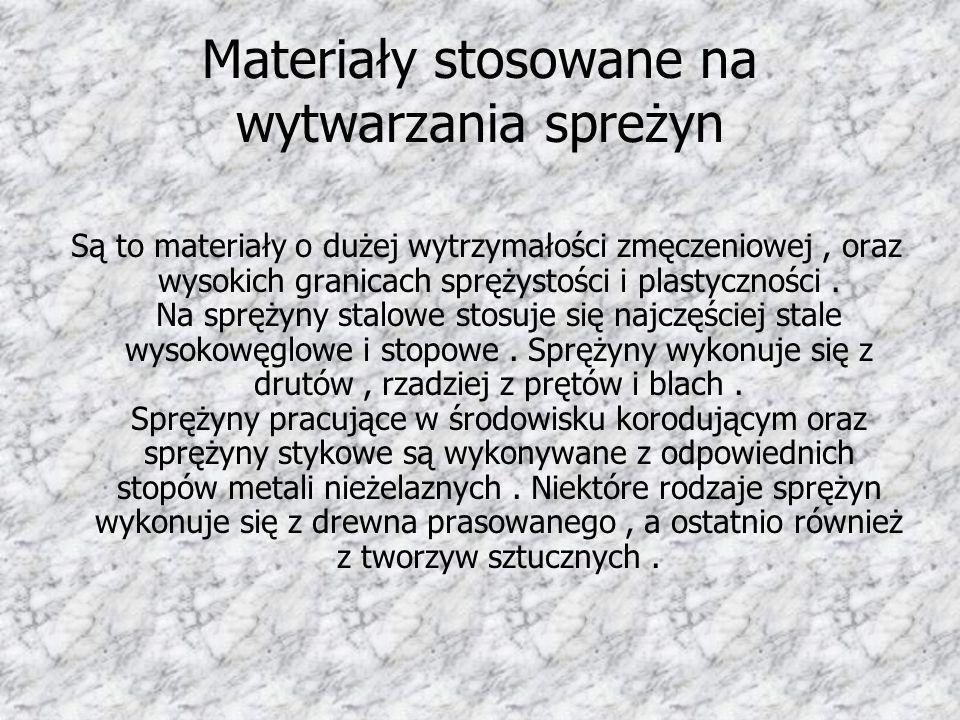 Materiały stosowane na wytwarzania spreżyn
