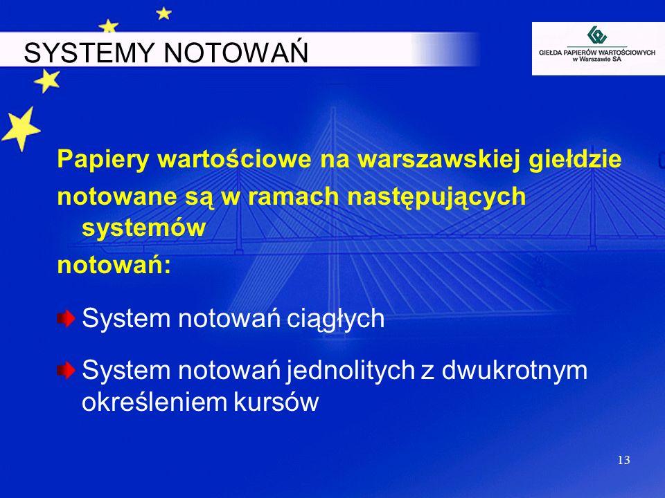 SYSTEMY NOTOWAŃ System notowań ciągłych