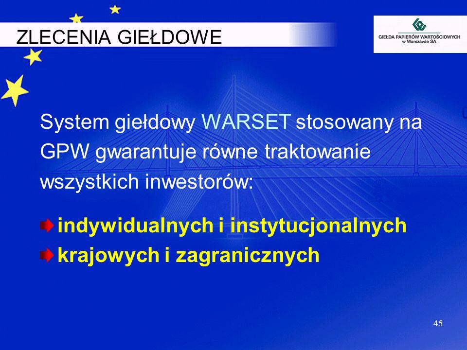 System giełdowy WARSET stosowany na GPW gwarantuje równe traktowanie
