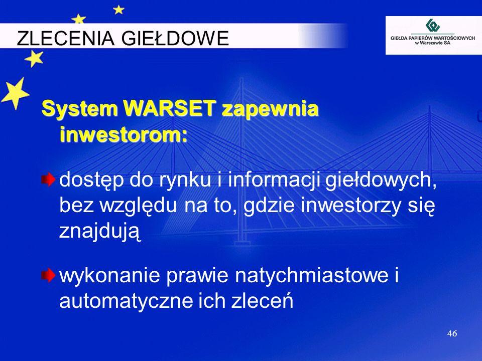 System WARSET zapewnia inwestorom: