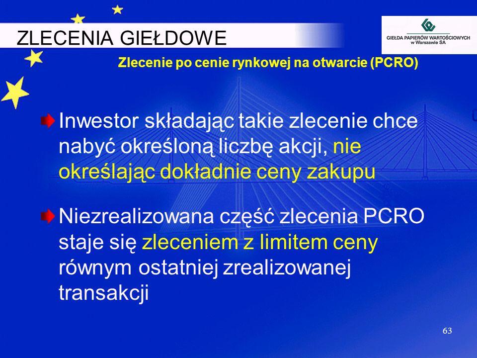 Zlecenie po cenie rynkowej na otwarcie (PCRO)