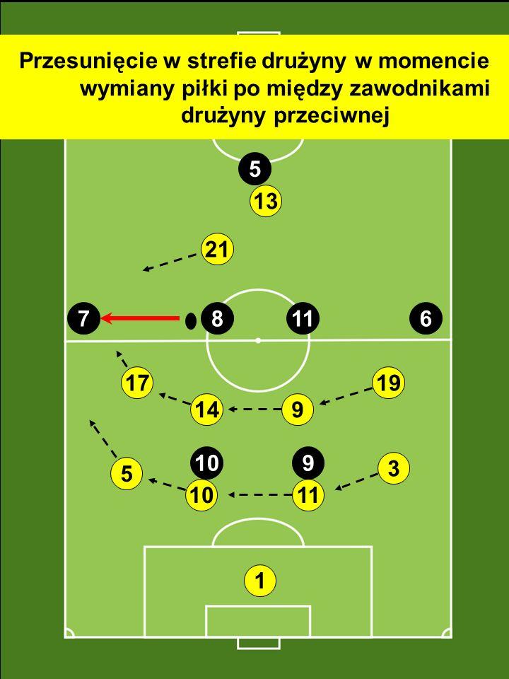 Przesunięcie w strefie drużyny w momencie wymiany piłki po między zawodnikami drużyny przeciwnej