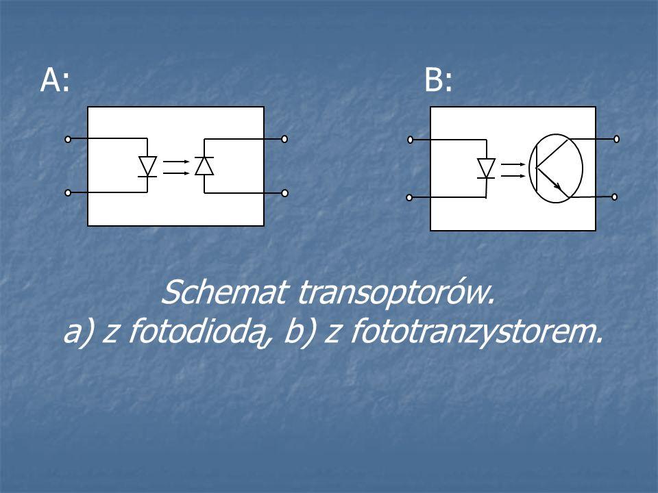 a) z fotodiodą, b) z fototranzystorem.