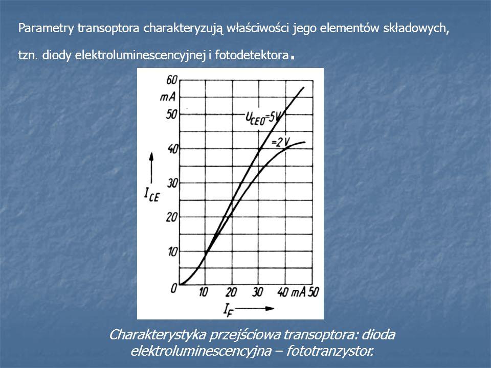 Parametry transoptora charakteryzują właściwości jego elementów składowych, tzn. diody elektroluminescencyjnej i fotodetektora.