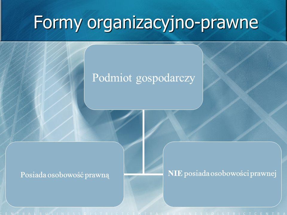 Formy organizacyjno-prawne