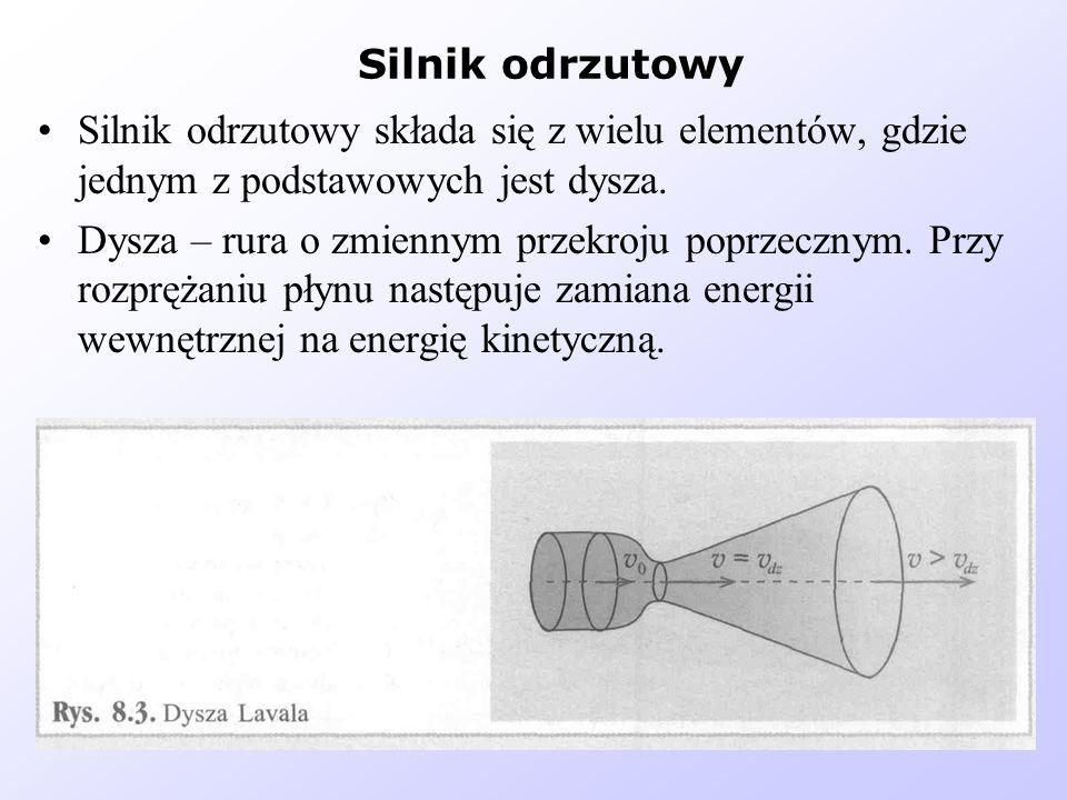Silnik odrzutowy Silnik odrzutowy składa się z wielu elementów, gdzie jednym z podstawowych jest dysza.