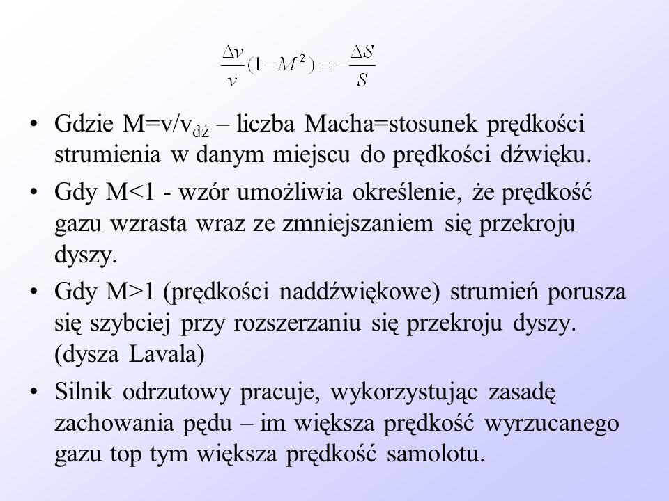 Gdzie M=v/vdź – liczba Macha=stosunek prędkości strumienia w danym miejscu do prędkości dźwięku.
