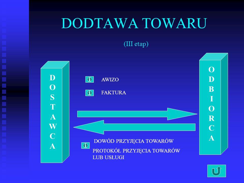 DODTAWA TOWARU (III etap)
