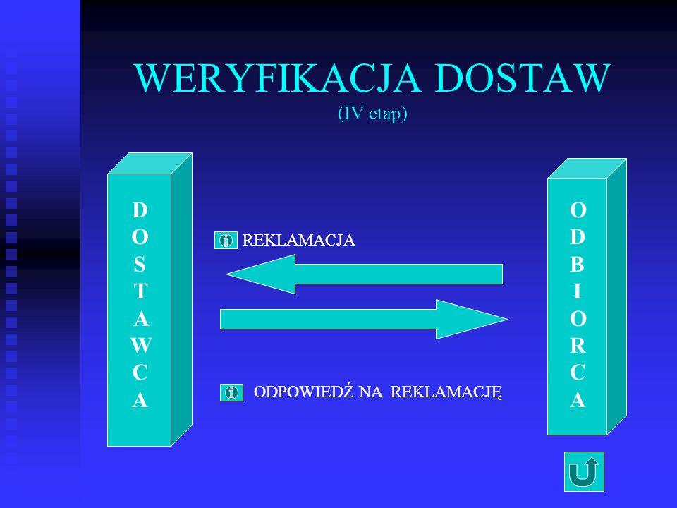 WERYFIKACJA DOSTAW (IV etap)