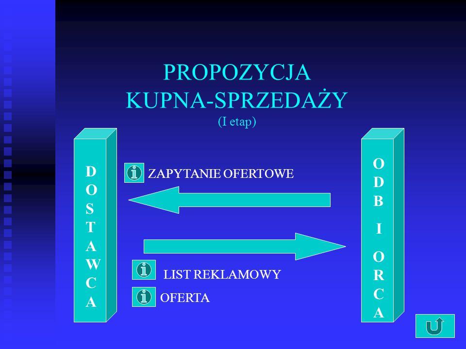 PROPOZYCJA KUPNA-SPRZEDAŻY (I etap)