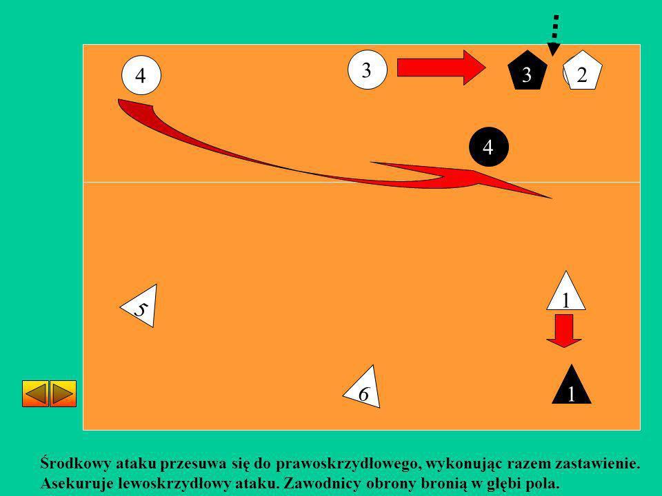 3 3. 2. 4. 2. 4. 1. 5. 6. 1. Środkowy ataku przesuwa się do prawoskrzydłowego, wykonując razem zastawienie.