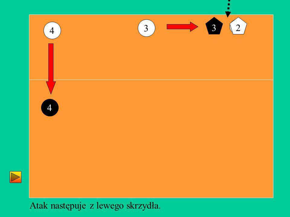 3 2 3 2 4 4 Atak następuje z lewego skrzydła.
