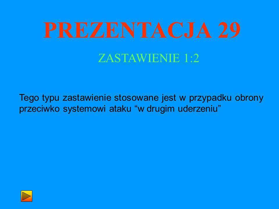 PREZENTACJA 29 ZASTAWIENIE 1:2