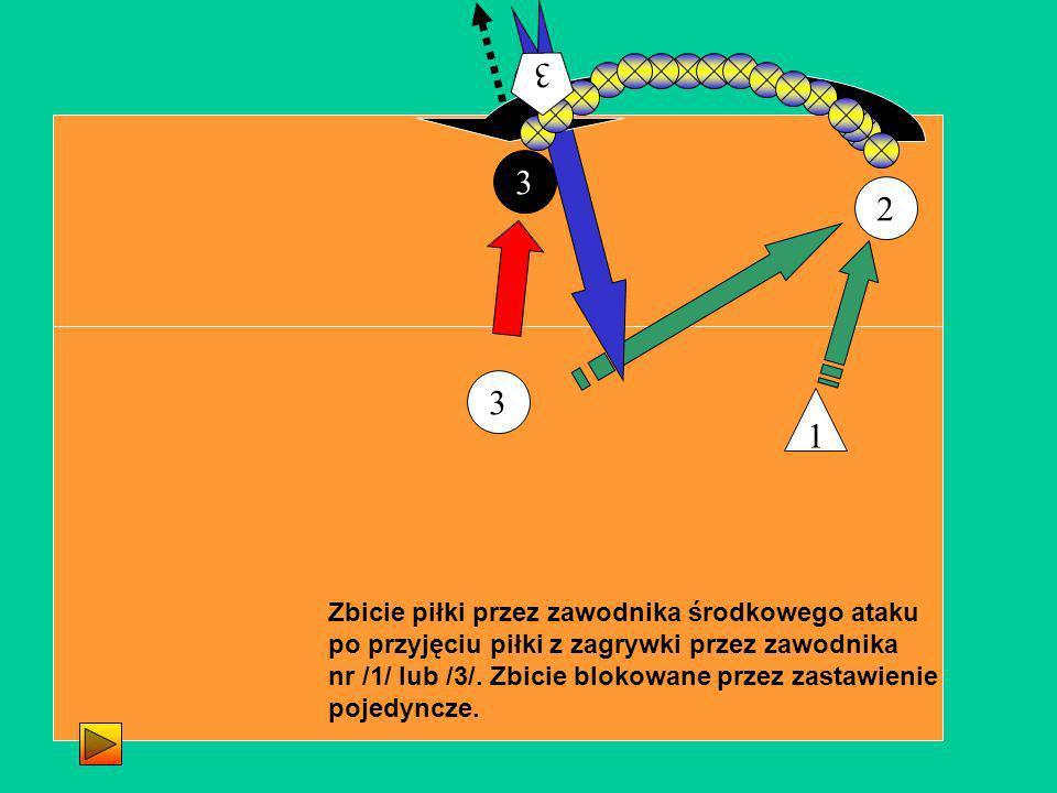 3 3. 3. 2. 3. 1. Zbicie piłki przez zawodnika środkowego ataku po przyjęciu piłki z zagrywki przez zawodnika.