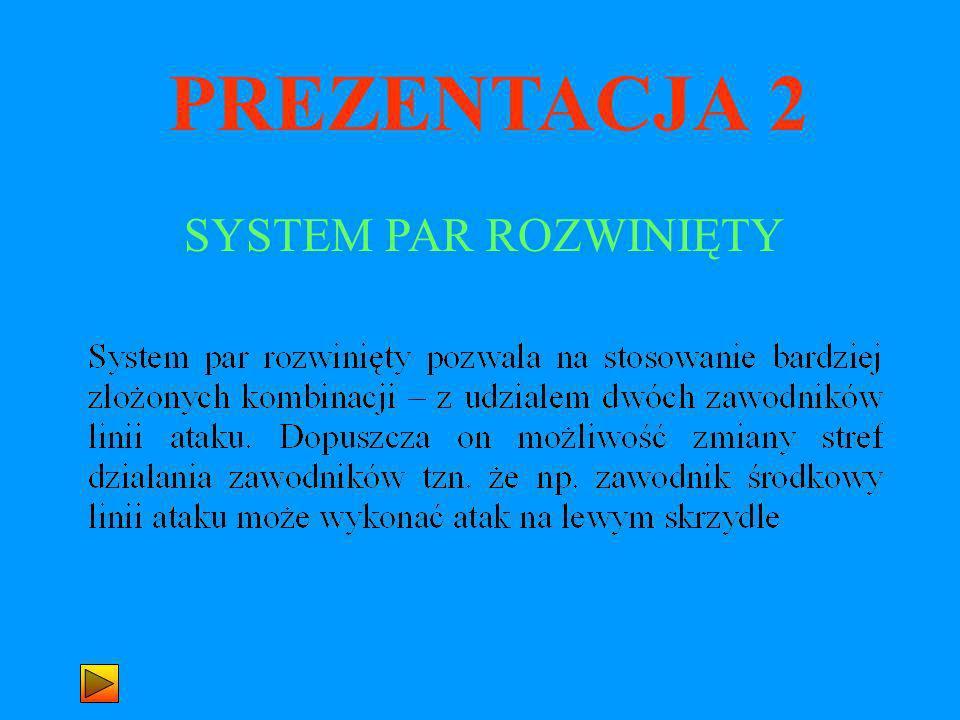 PREZENTACJA 2 SYSTEM PAR ROZWINIĘTY