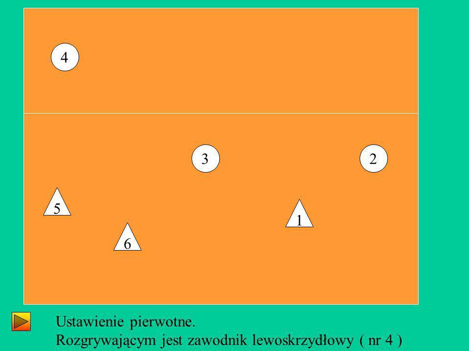4 3 2 5 1 6 Ustawienie pierwotne. Rozgrywającym jest zawodnik lewoskrzydłowy ( nr 4 )
