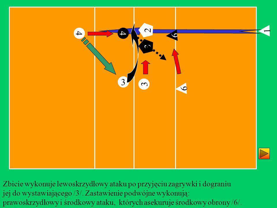 2 2. 1. 4. 4. 6. 3. 3. 3. 3. 6. Zbicie wykonuje lewoskrzydłowy ataku po przyjęciu zagrywki i dograniu.