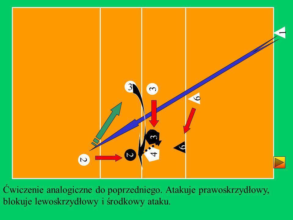 1 3. 3. 6. 3. 3. 6. 4. 2. 4. 2. Ćwiczenie analogiczne do poprzedniego. Atakuje prawoskrzydłowy,