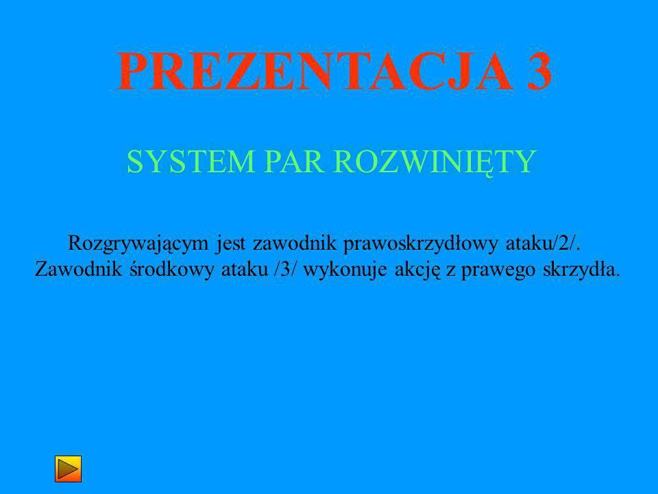 PREZENTACJA 3 SYSTEM PAR ROZWINIĘTY