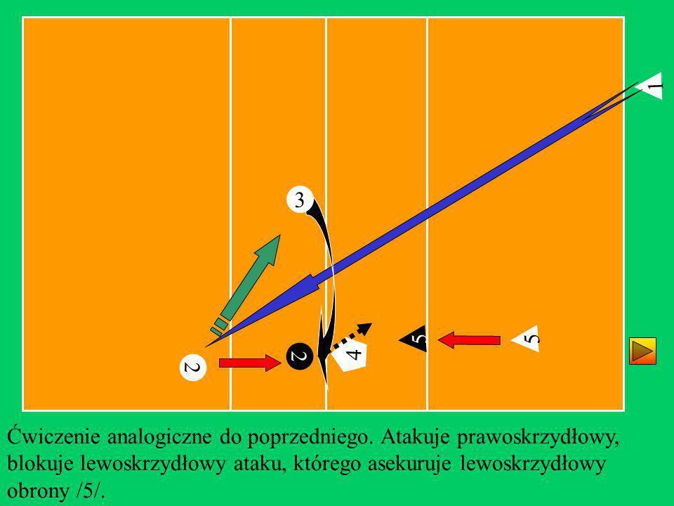 1 3. 5. 5. 4. 2. 4. 2. Ćwiczenie analogiczne do poprzedniego. Atakuje prawoskrzydłowy,