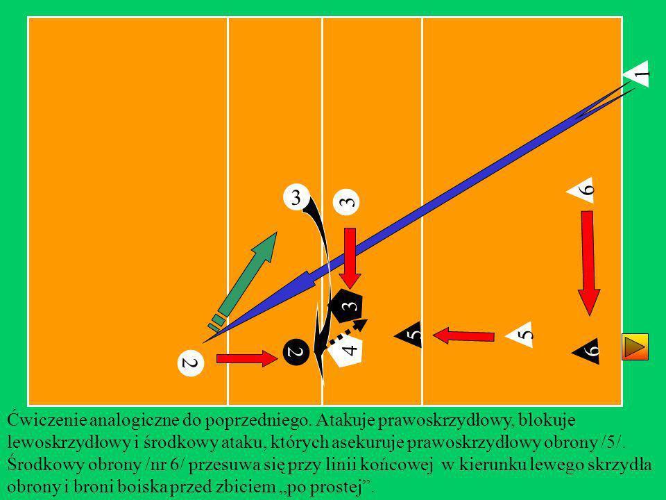 1 6. 3. 3. 3. 3. 5. 5. 4. 2. 4. 6. 2. Ćwiczenie analogiczne do poprzedniego. Atakuje prawoskrzydłowy, blokuje.