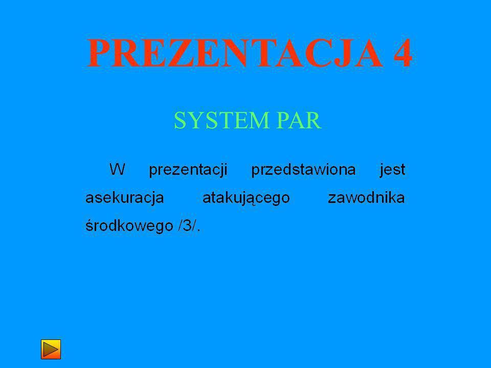 PREZENTACJA 4 SYSTEM PAR