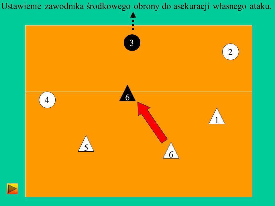 Ustawienie zawodnika środkowego obrony do asekuracji własnego ataku.