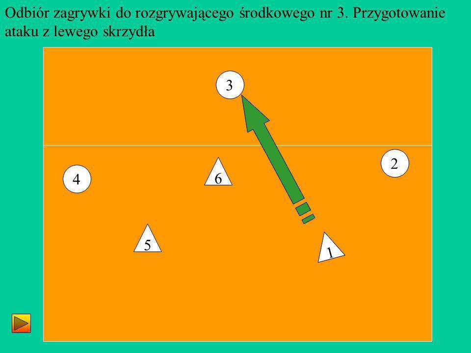 Odbiór zagrywki do rozgrywającego środkowego nr 3