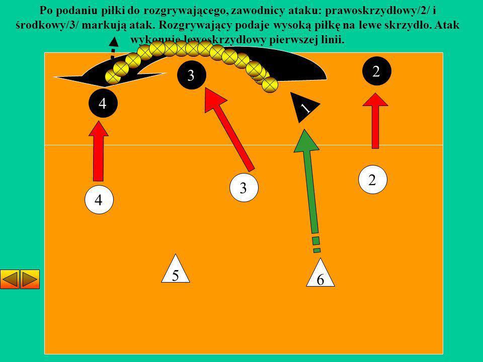 Po podaniu piłki do rozgrywającego, zawodnicy ataku: prawoskrzydłowy/2/ i środkowy/3/ markują atak. Rozgrywający podaje wysoką piłkę na lewe skrzydło. Atak wykonuje lewoskrzydłowy pierwszej linii.
