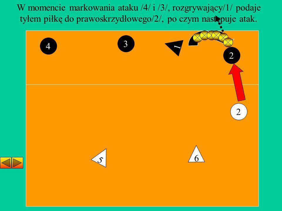 W momencie markowania ataku /4/ i /3/, rozgrywający/1/ podaje tyłem piłkę do prawoskrzydłowego/2/, po czym następuje atak.
