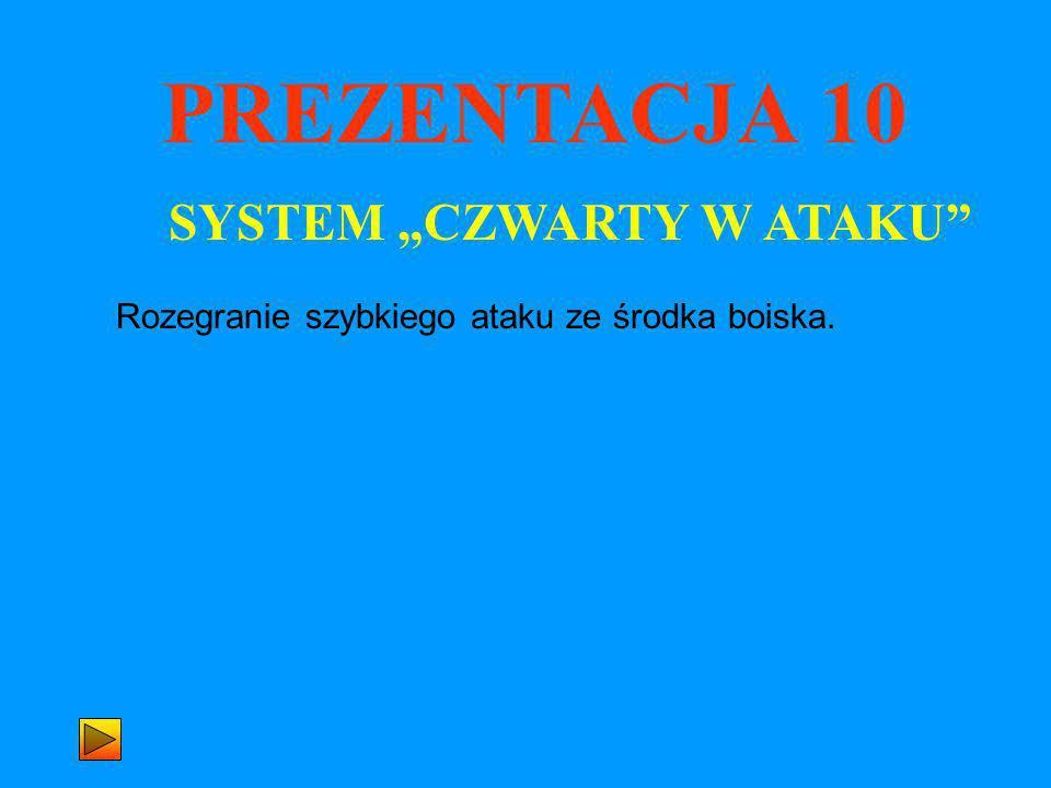 """SYSTEM """"CZWARTY W ATAKU"""