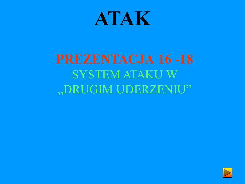 """ATAK PREZENTACJA 16 -18 SYSTEM ATAKU W """"DRUGIM UDERZENIU"""