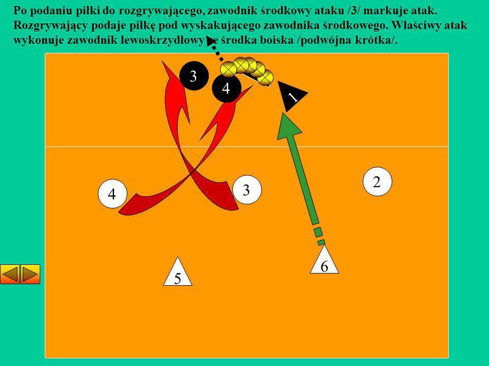 Po podaniu piłki do rozgrywającego, zawodnik środkowy ataku /3/ markuje atak. Rozgrywający podaje piłkę pod wyskakującego zawodnika środkowego. Właściwy atak wykonuje zawodnik lewoskrzydłowy ze środka boiska /podwójna krótka/.