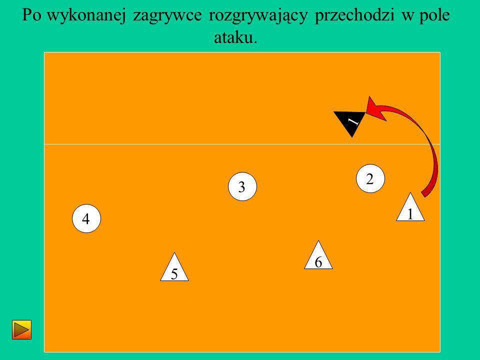 Po wykonanej zagrywce rozgrywający przechodzi w pole ataku.