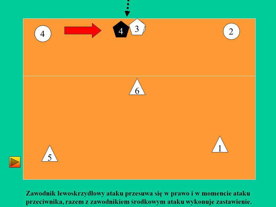 3 4. 3. 3. 2. 4. 4. 6. 1. 5. Zawodnik lewoskrzydłowy ataku przesuwa się w prawo i w momencie ataku.