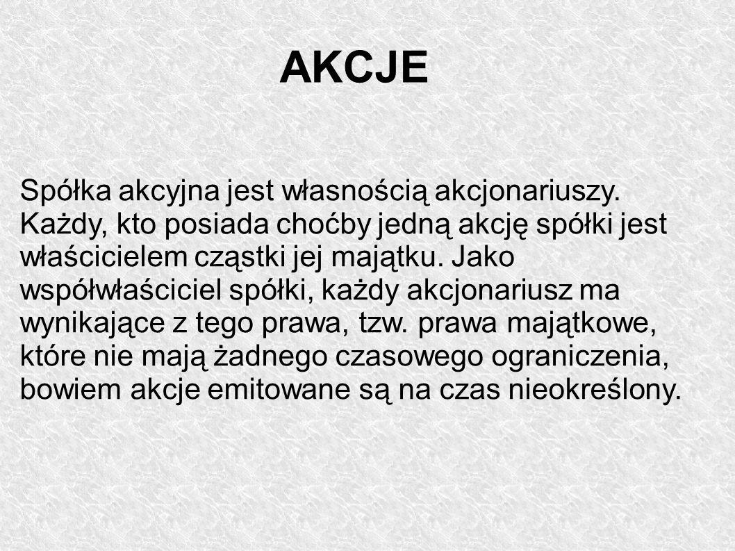 AKCJE